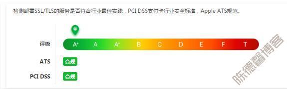 网站启用HTTPS后让评价达到A+级别的方法-第2张图片
