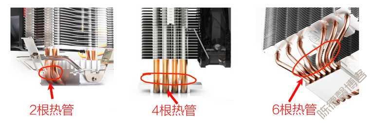 装机指南:CPU散热器选购篇(风冷)-第3张图片