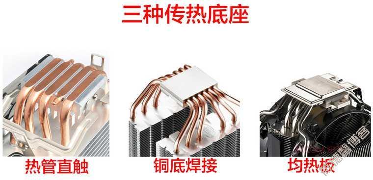 装机指南:CPU散热器选购篇(风冷)-第4张图片