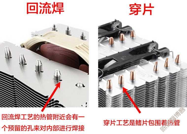装机指南:CPU散热器选购篇(风冷)-第5张图片